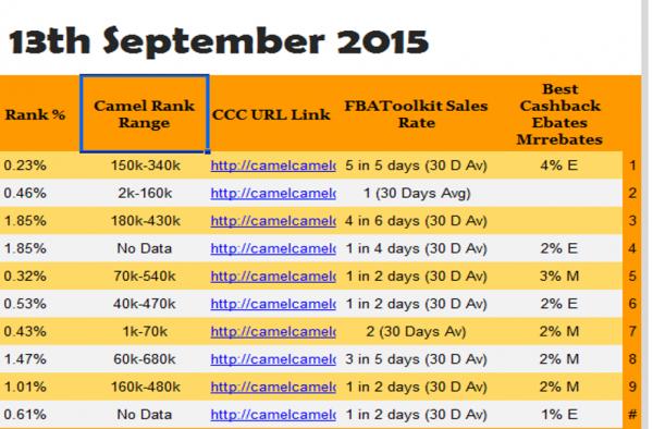 DST_CashBack_Sites